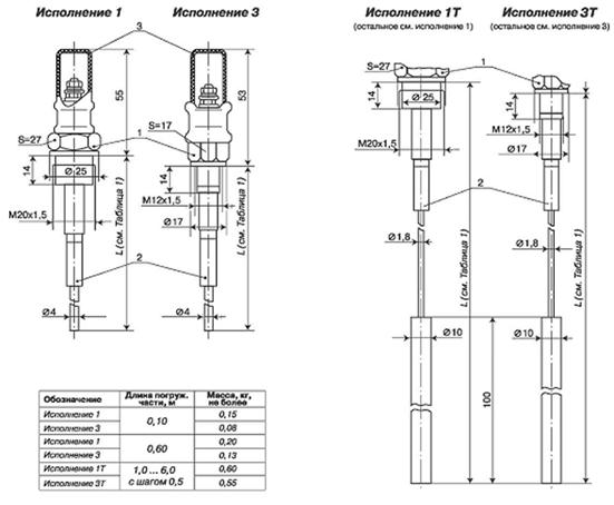 Регулятор-сигнализатор уровня ЭРСУ-6М