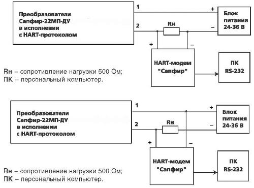 Сапфир-22МП-ДУ